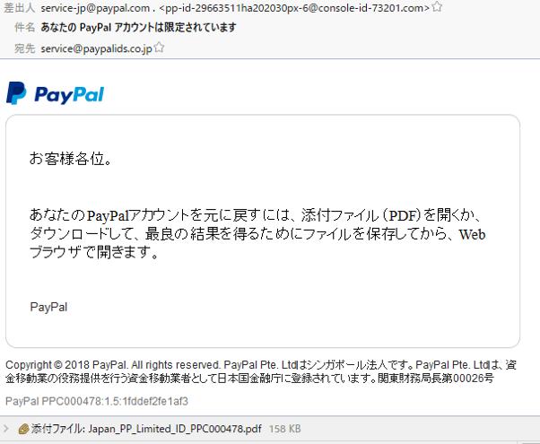 フィッシングメール:あなたの PаyPаl アカウントは限定されています